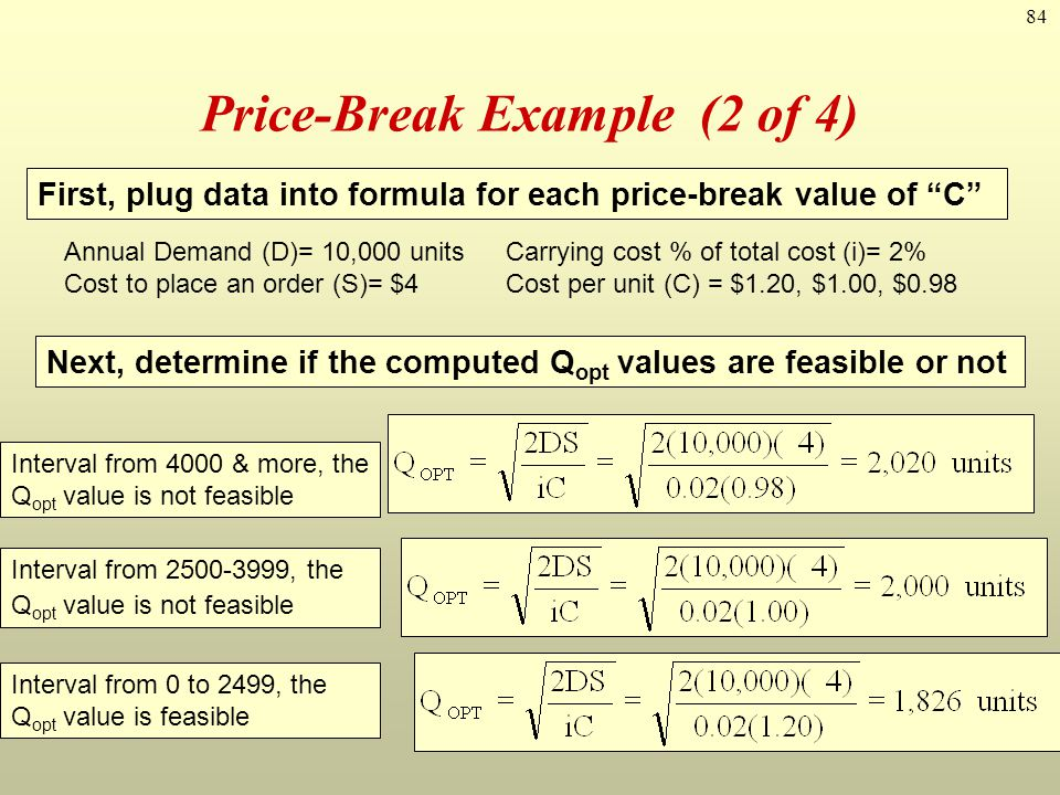 84 Price-Break Example (2 of 4) Annual Demand (D)= 10,000 units Cost to place an order (S)= $4 First, plug data into formula for each price-break valu