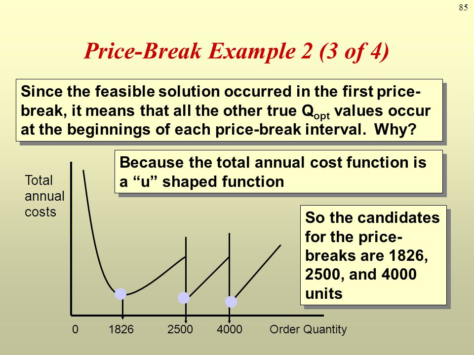 85 Price-Break Example 2 (3 of 4) Since the feasible solution occurred in the first price- break, it means that all the other true Q opt values occur