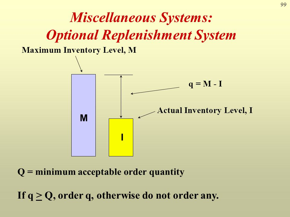 99 Miscellaneous Systems: Optional Replenishment System Maximum Inventory Level, M M Actual Inventory Level, I q = M - I I Q = minimum acceptable orde