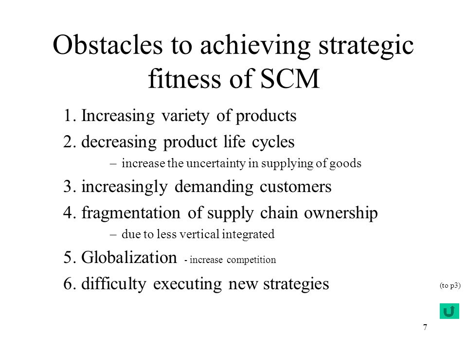 7 Obstacles to achieving strategic fitness of SCM 1.