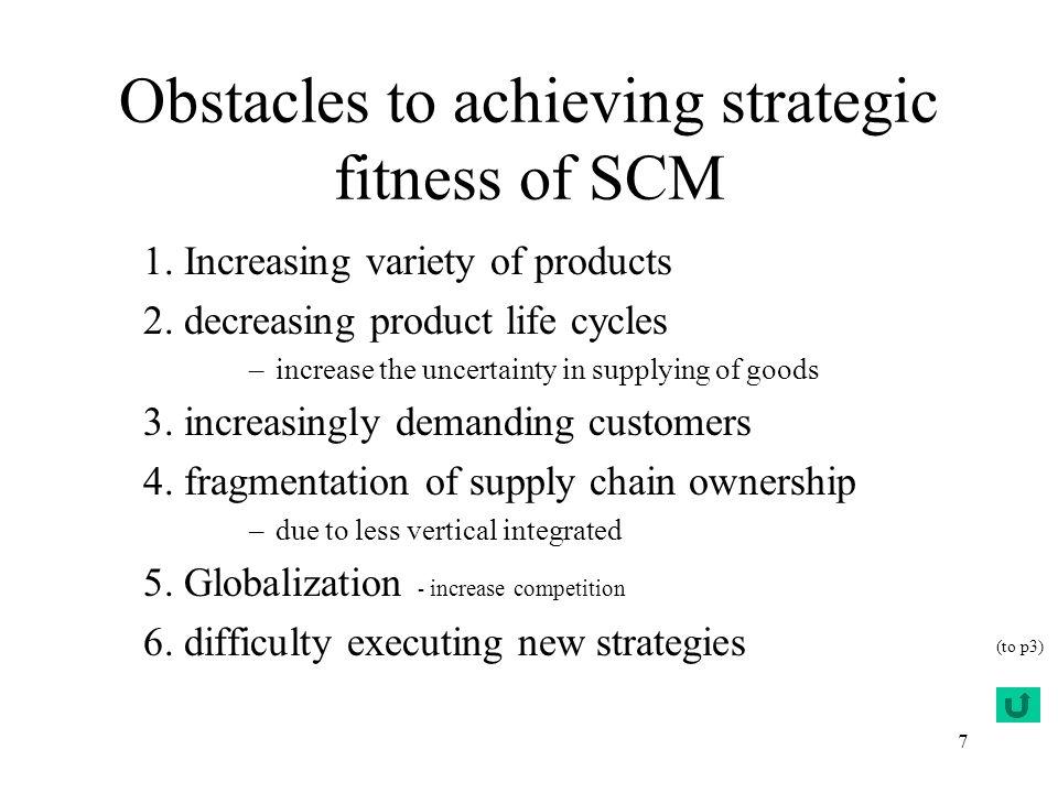 8 Changing facet of SCM 1.