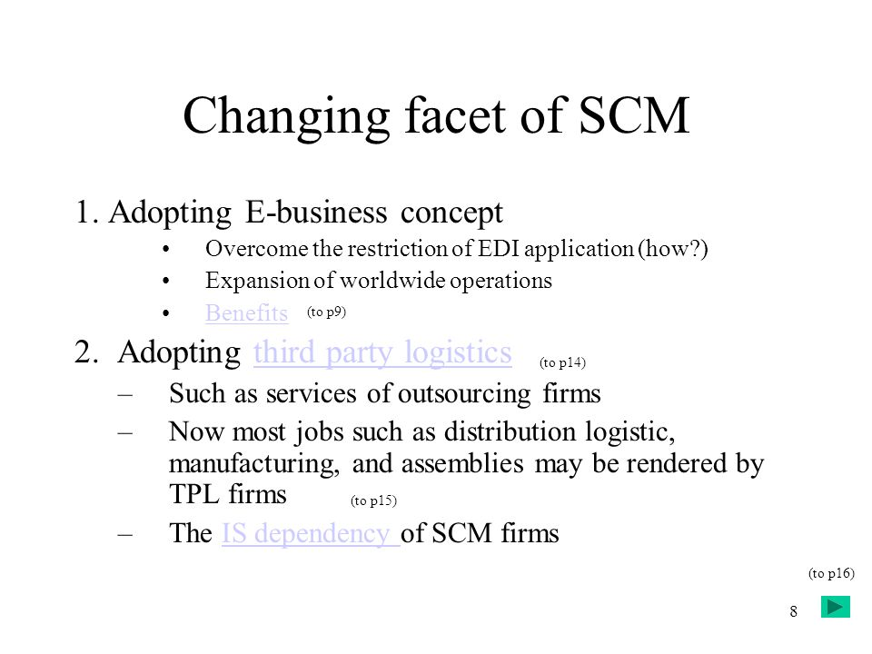 8 Changing facet of SCM 1.