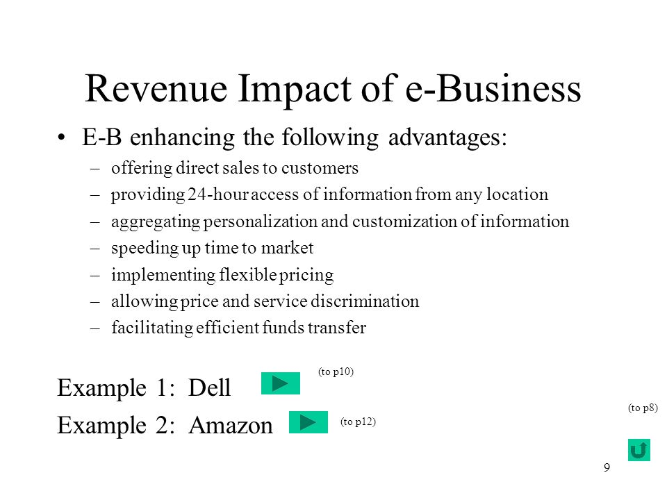 9 Revenue Impact of e-Business E-B enhancing the following advantages: –offering direct sales to customers –providing 24-hour access of information fr