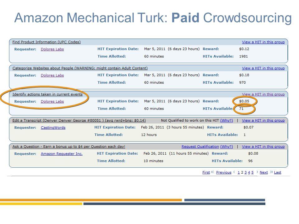 Amazon Mechanical Turk: Paid Crowdsourcing