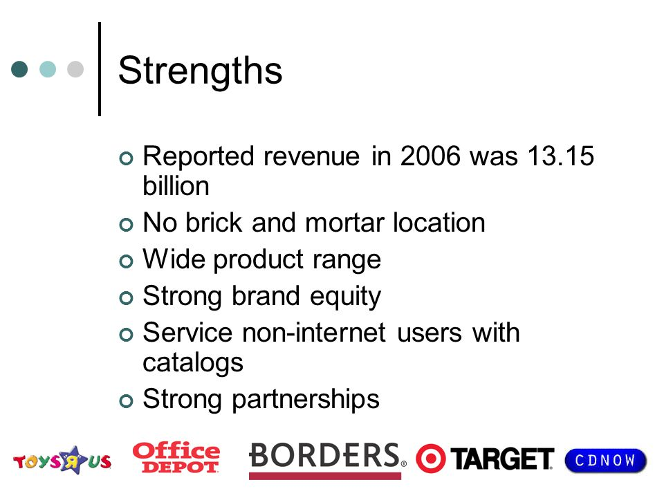 Strengths Reported revenue in 2006 was 13.15 billion No brick and mortar location Wide product range Strong brand equity Service non-internet users with catalogs Strong partnerships