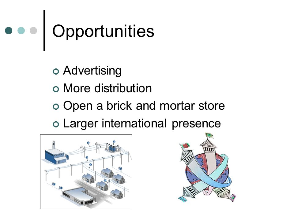 Opportunities Advertising More distribution Open a brick and mortar store Larger international presence