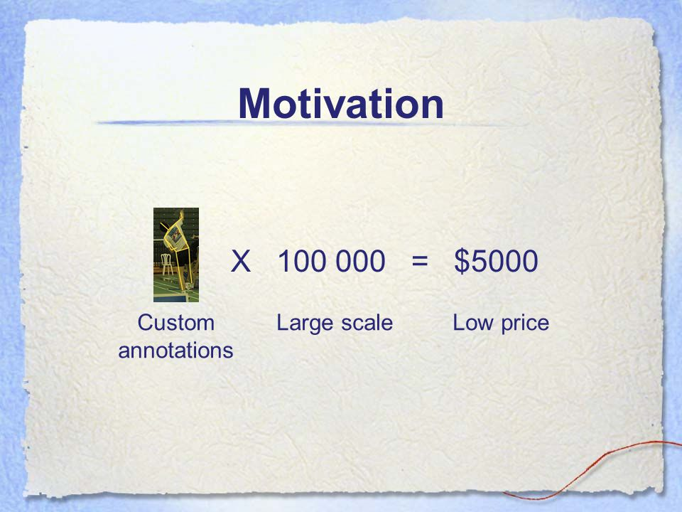 Motivation X 100 000 = $5000 Custom annotations Large scaleLow price