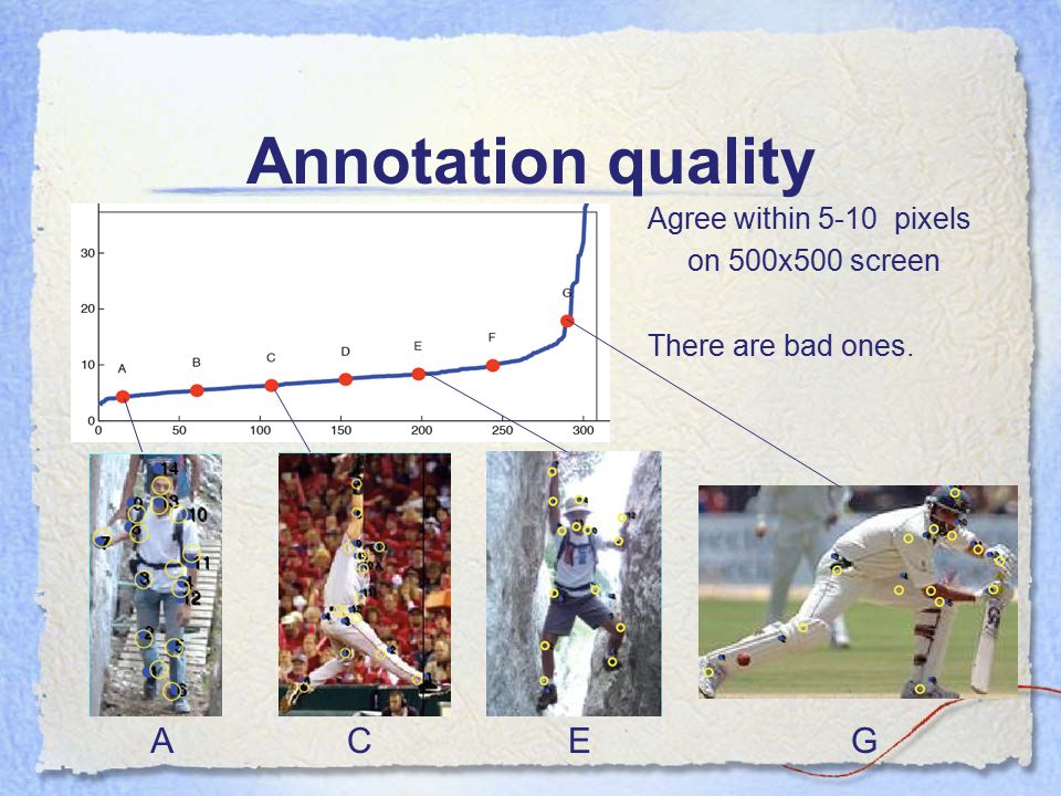 Annotation quality Agree within 5-10 pixels on 500x500 screen There are bad ones. ACEG