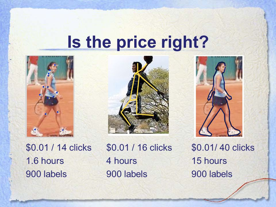 Is the price right.