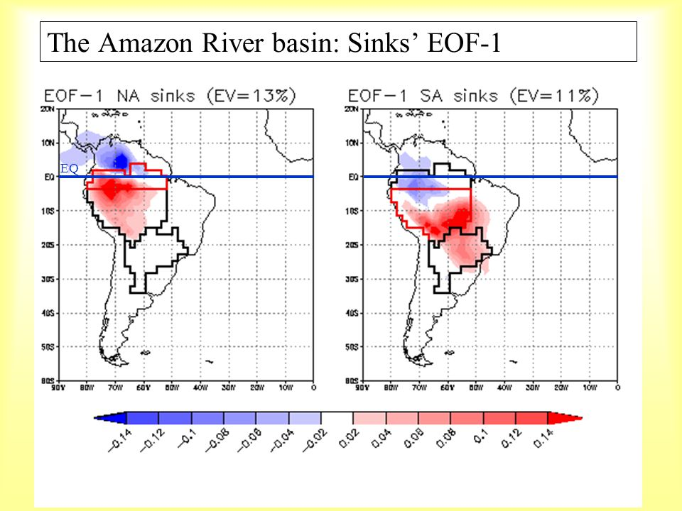The Amazon River basin: Sinks' EOF-1 EQ
