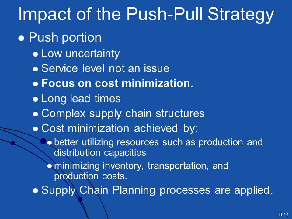 6-14 Impact of the Push-Pull Strategy Push portion Low uncertainty Service level not an issue Focus on cost minimization.