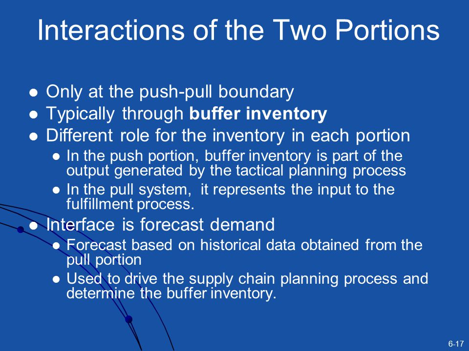 6-17 Interactions of the Two Portions Only at the push-pull boundary Typically through buffer inventory Different role for the inventory in each portion In the push portion, buffer inventory is part of the output generated by the tactical planning process In the pull system, it represents the input to the fulfillment process.