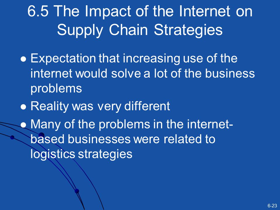 6-23 6.5 The Impact of the Internet on Supply Chain Strategies Expectation that increasing use of the internet would solve a lot of the business problems Reality was very different Many of the problems in the internet- based businesses were related to logistics strategies