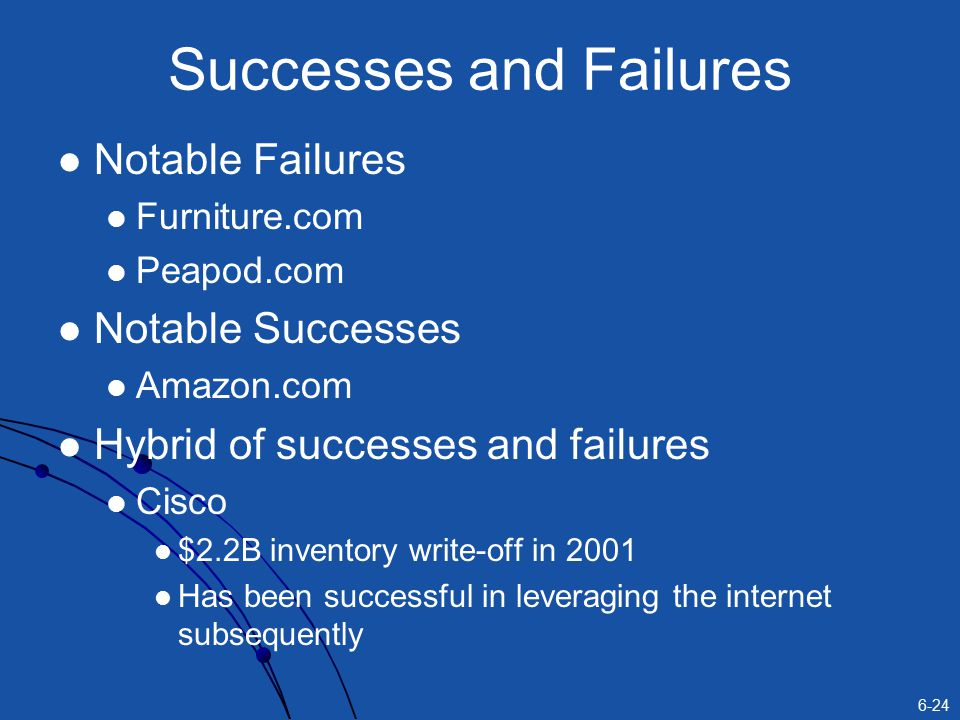 6-24 Successes and Failures Notable Failures Furniture.com Peapod.com Notable Successes Amazon.com Hybrid of successes and failures Cisco $2.2B inventory write-off in 2001 Has been successful in leveraging the internet subsequently