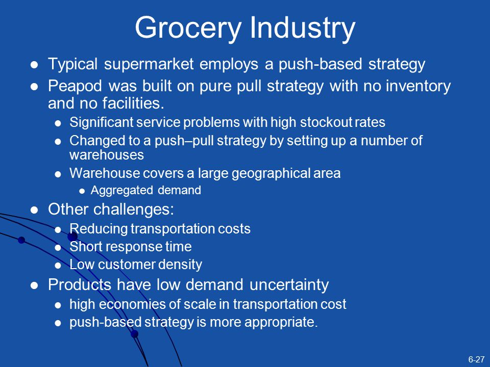 6-27 Grocery Industry Typical supermarket employs a push-based strategy Peapod was built on pure pull strategy with no inventory and no facilities.