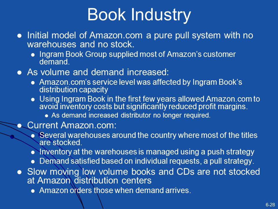 6-28 Book Industry Initial model of Amazon.com a pure pull system with no warehouses and no stock.