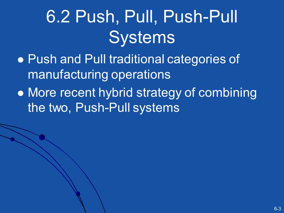 6-3 6.2 Push, Pull, Push-Pull Systems Push and Pull traditional categories of manufacturing operations More recent hybrid strategy of combining the two, Push-Pull systems