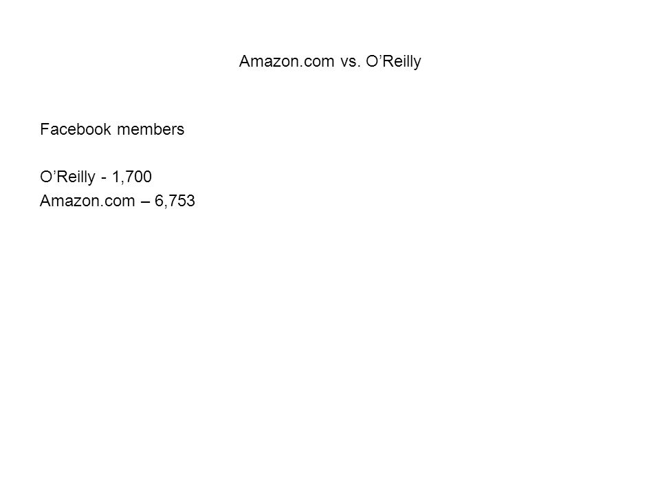 Amazon.com vs. O'Reilly Facebook members O'Reilly - 1,700 Amazon.com – 6,753
