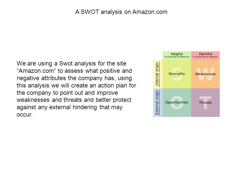 A SWOT analysis on Amazon.com We are using a Swot analysis for the site Amazon.com to assess what positive and negative attributes the company has, using this analysis we will create an action plan for the company to point out and improve weaknesses and threats and better protect against any external hindering that may occur.