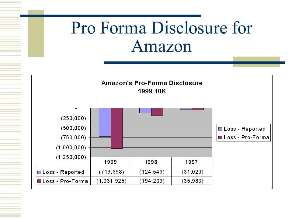 Pro Forma Disclosure for Amazon