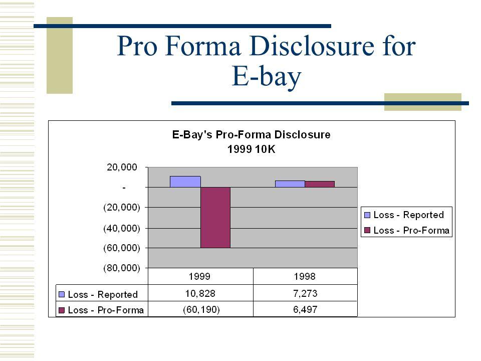 Pro Forma Disclosure for E-bay