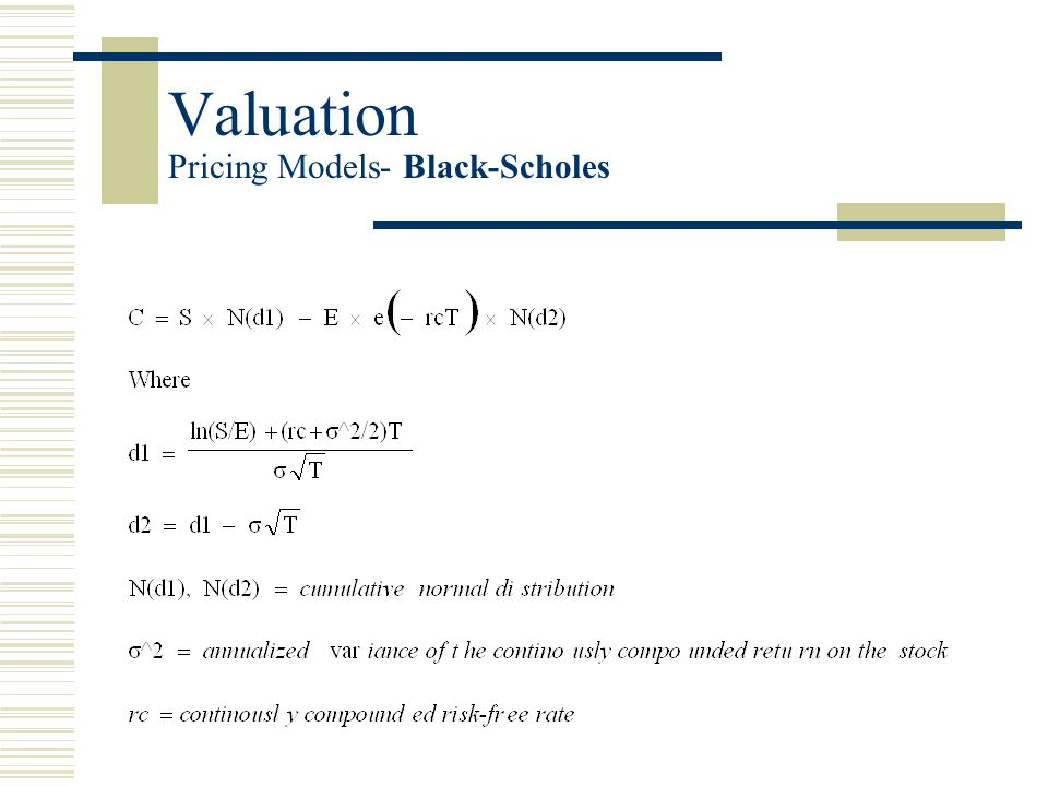 Valuation Pricing Models- Black-Scholes