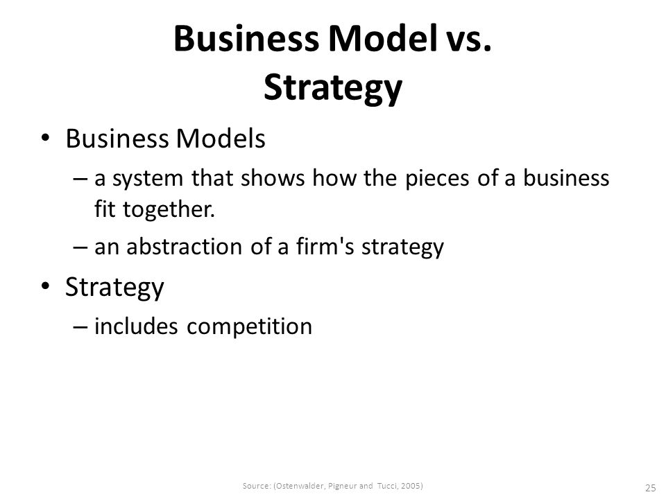 Business Model vs.