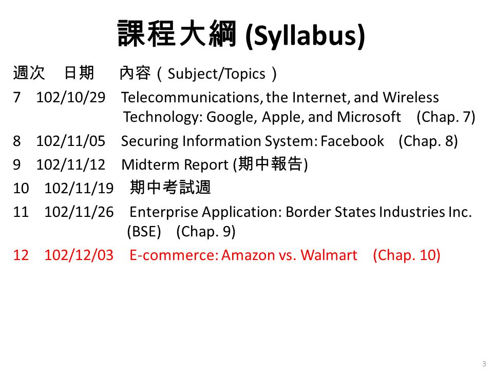 週次日期 內容( Subject/Topics ) 7 102/10/29 Telecommunications, the Internet, and Wireless Technology: Google, Apple, and Microsoft (Chap.