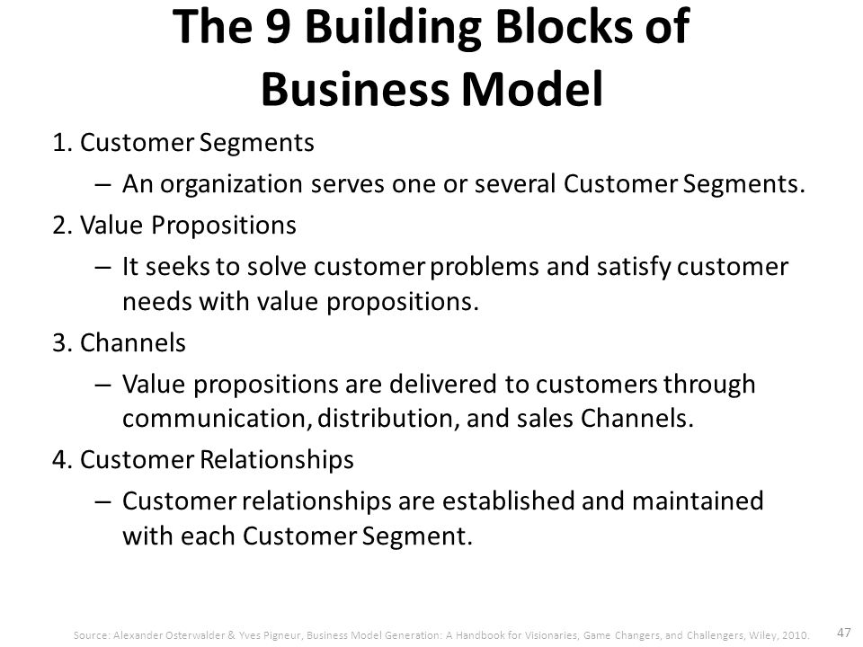 The 9 Building Blocks of Business Model 1.