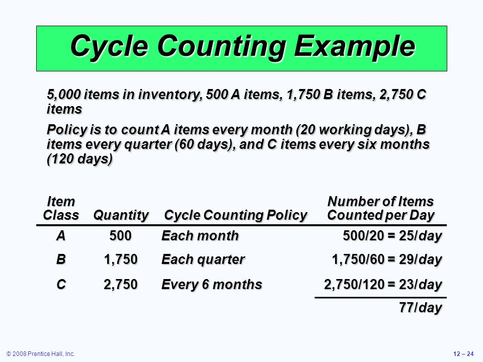 © 2008 Prentice Hall, Inc.12 – 24 Cycle Counting Example 5,000 items in inventory, 500 A items, 1,750 B items, 2,750 C items Policy is to count A item