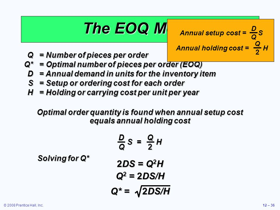 © 2008 Prentice Hall, Inc.12 – 36 The EOQ Model Q= Number of pieces per order Q*= Optimal number of pieces per order (EOQ) D= Annual demand in units f