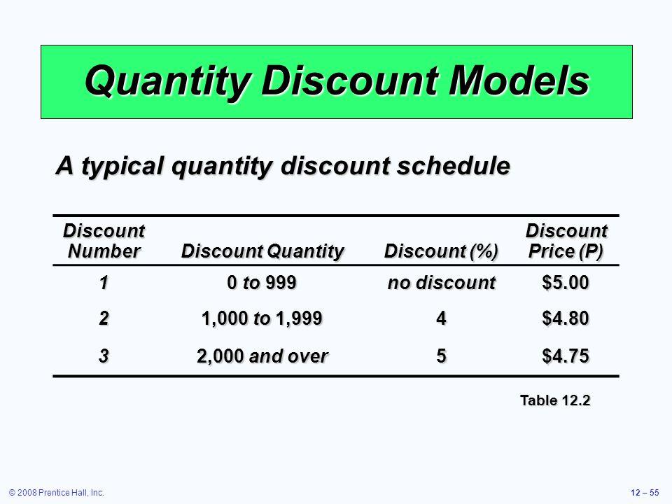 © 2008 Prentice Hall, Inc.12 – 55 Quantity Discount Models Discount Number Discount Quantity Discount (%) Discount Price (P) 1 0 to 999 no discount $5