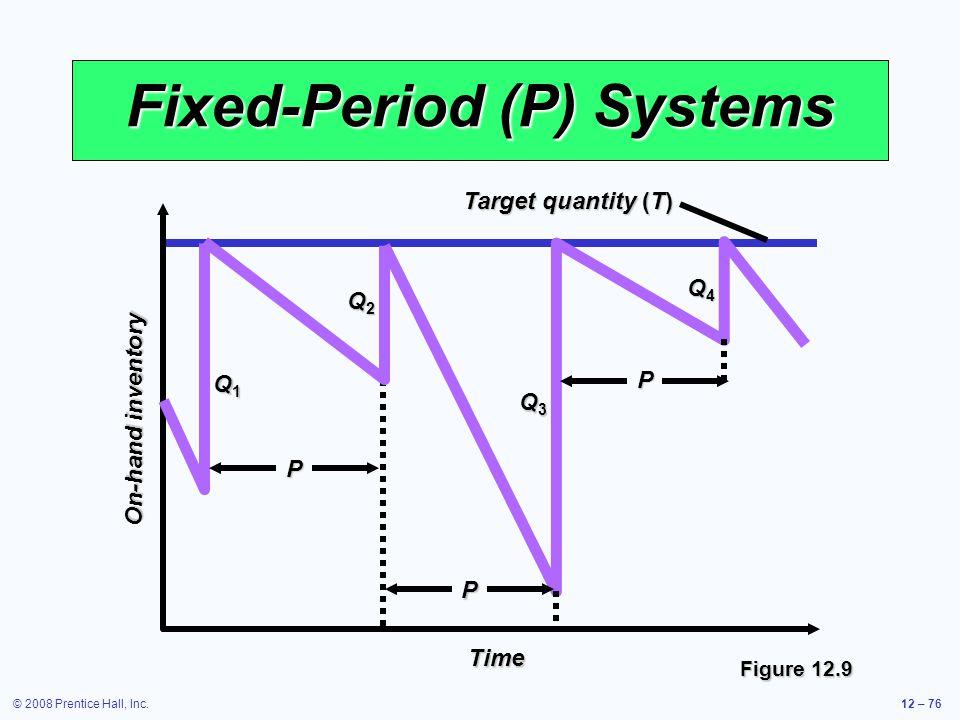 © 2008 Prentice Hall, Inc.12 – 76 Fixed-Period (P) Systems On-hand inventory Time Q1Q1Q1Q1 Q2Q2Q2Q2 Target quantity (T) P Q3Q3Q3Q3 Q4Q4Q4Q4 P P Figure