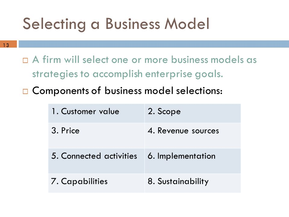 Selecting a Business Model 13  A firm will select one or more business models as strategies to accomplish enterprise goals.  Components of business