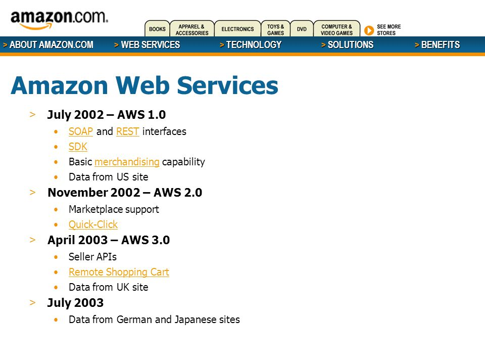 > ABOUT AMAZON.COM > WEB SERVICES > WEB SERVICES > TECHNOLOGY > SOLUTIONS > BENEFITS Amazon Web Services > July 2002 – AWS 1.0 SOAP and REST interfacesSOAPREST SDK Basic merchandising capabilitymerchandising Data from US site > November 2002 – AWS 2.0 Marketplace support Quick-Click > April 2003 – AWS 3.0 Seller APIs Remote Shopping Cart Data from UK site > July 2003 Data from German and Japanese sites