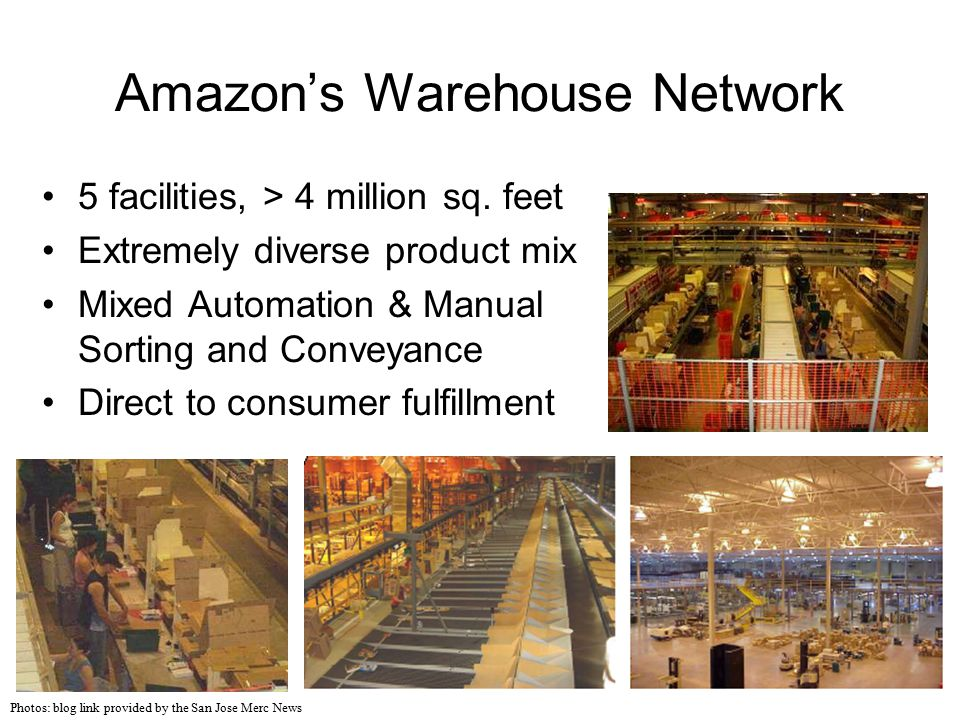 Amazon's Warehouse Network 5 facilities, > 4 million sq.