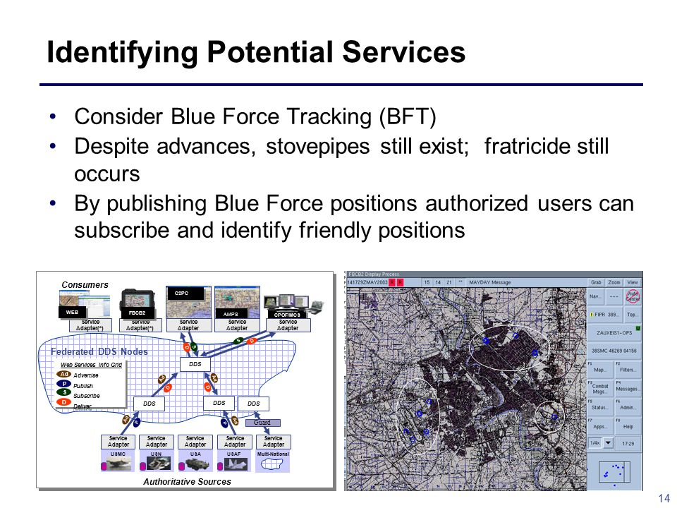 14 Identifying Potential Services Consider Blue Force Tracking (BFT) Despite advances, stovepipes still exist; fratricide still occurs By publishing Blue Force positions authorized users can subscribe and identify friendly positions Authoritative Sources Ad P D AMPS D Service Adapter(*) Service Adapter FBCB2 Guard Service Adapter(*) WEB Federated DDS Nodes Consumers Web Services Info Grid Advertise Publish Subscribe Deliver Web Services Info Grid Advertise Publish Subscribe Deliver Ad P S D S S P D CPOF/MCS Service Adapter C2PC Service Adapter DDS USMC Service Adapter USN Service Adapter USA Service Adapter USAF Service Adapter Multi-National Service Adapter D