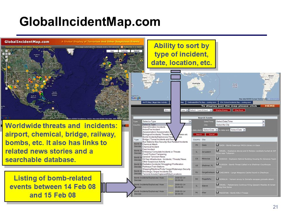 21 GlobalIncidentMap.com Ability to sort by type of incident, date, location, etc.
