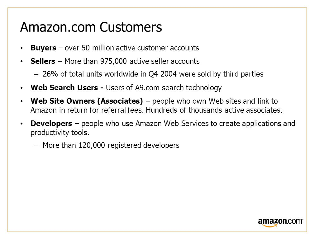 Marketplace Seller Example Registered Marketplace seller Built technology that lets employees scan barcodes, price, and list books in a matter of seconds Adds 10,000 books every day (250,000 total listings) Makes more money because they can list more books at more competitive prices www.thriftbooks.com