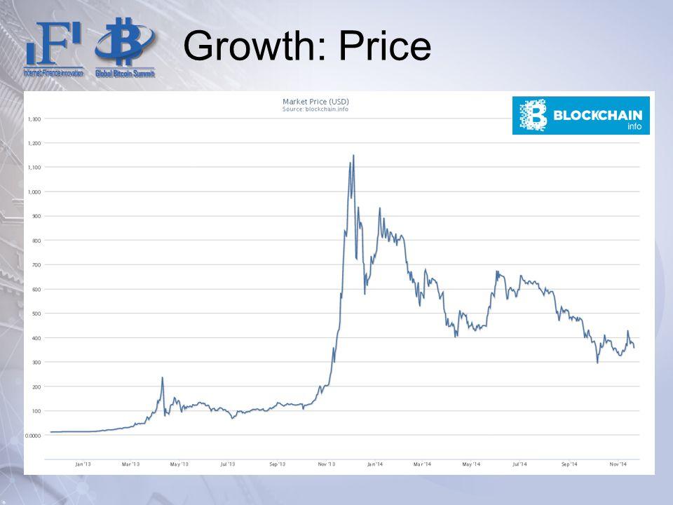Growth: Price