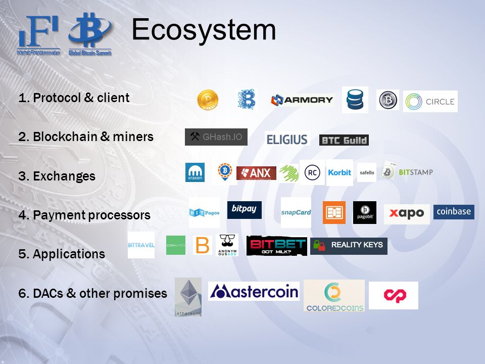 Ecosystem 1. Protocol & client 2. Blockchain & miners 3. Exchanges 4. Payment processors 5. Applications 6. DACs & other promises