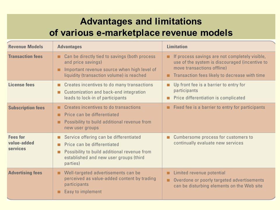 Advantages and limitations of various e-marketplace revenue models