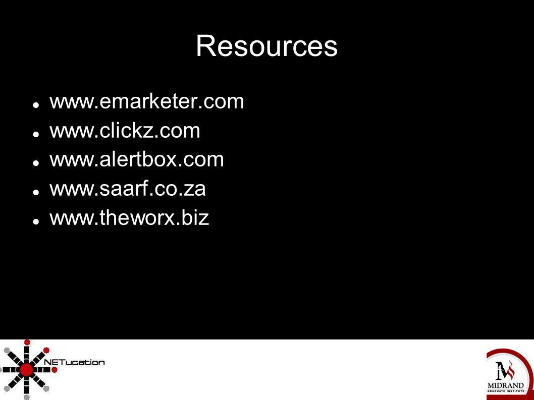 The Complete Independent Movie Marketing Handbook 45 Resources www.emarketer.com www.clickz.com www.alertbox.com www.saarf.co.za www.theworx.biz
