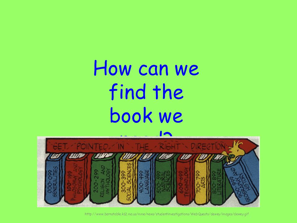 How can we find the book we need.