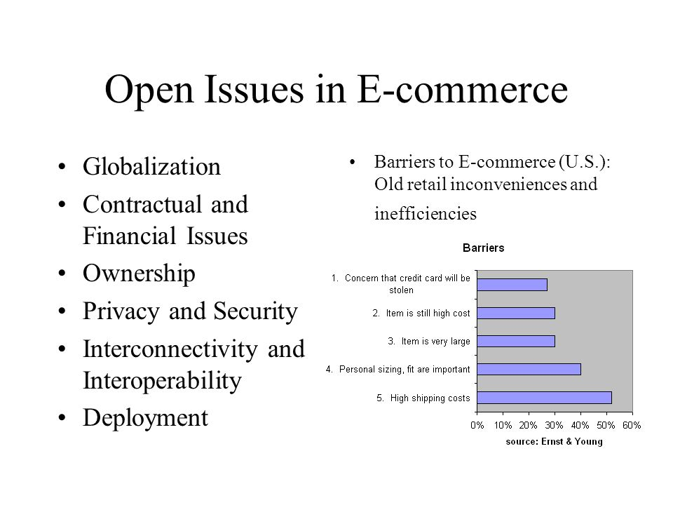 Open Issues in E-commerce Globalization Contractual and Financial Issues Ownership Privacy and Security Interconnectivity and Interoperability Deployment Barriers to E-commerce (U.S.): Old retail inconveniences and inefficiencies