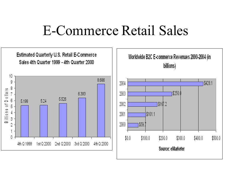 Estimated Quarterly U.S. Retail Sales: Total and E-commerce