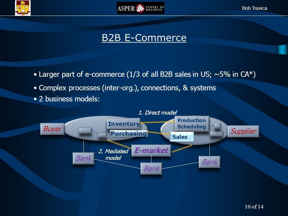Bob Travica B2B E-Commerce 10 of 14 Larger part of e-commerce (1/3 of all B2B sales in US; ~5% in CA*) Complex processes (inter-org.), connections, &
