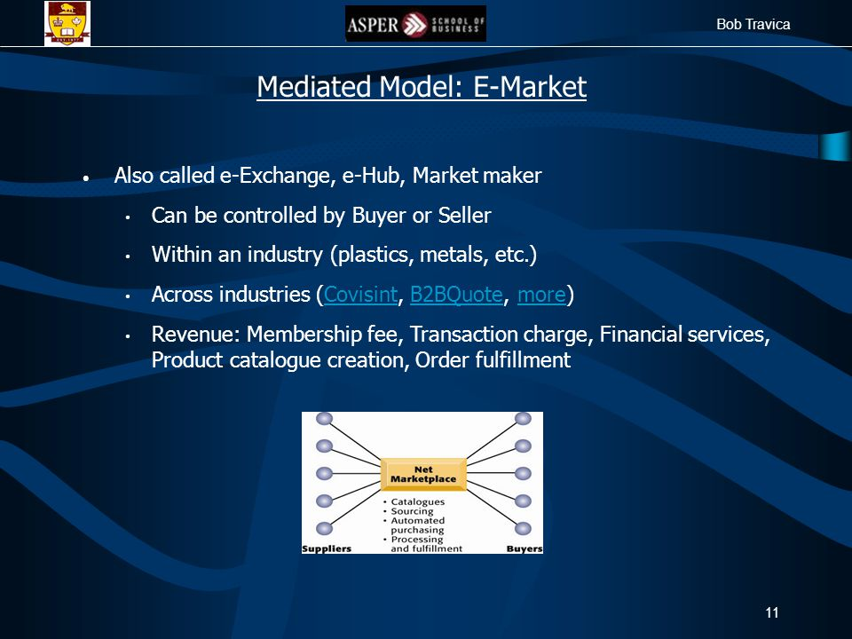 Bob Travica 11 Also called e-Exchange, e-Hub, Market maker Can be controlled by Buyer or Seller Within an industry (plastics, metals, etc.) Across ind