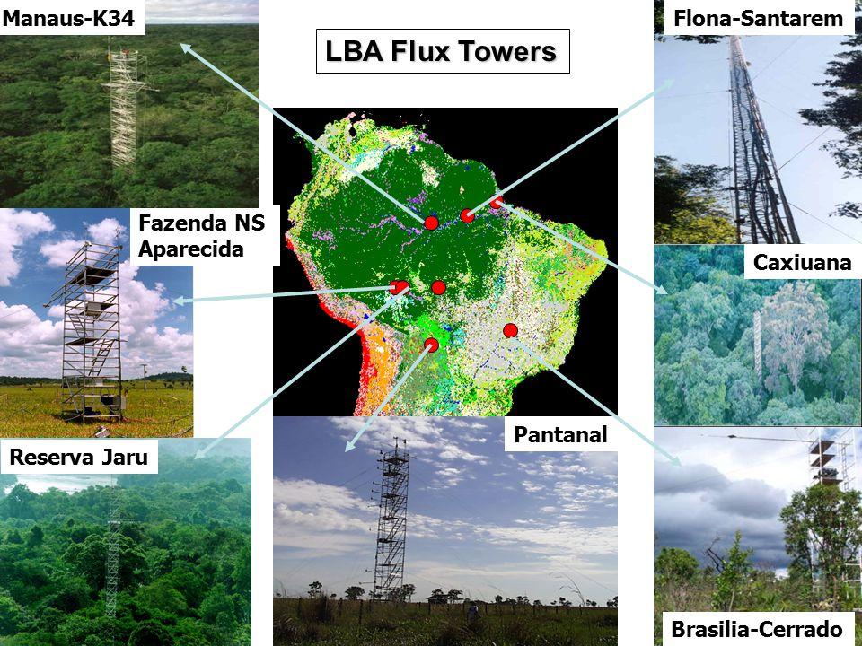 Pantanal Reserva Jaru Fazenda NS Aparecida Manaus-K34Flona-Santarem Brasilia-Cerrado LBA Flux Towers Caxiuana