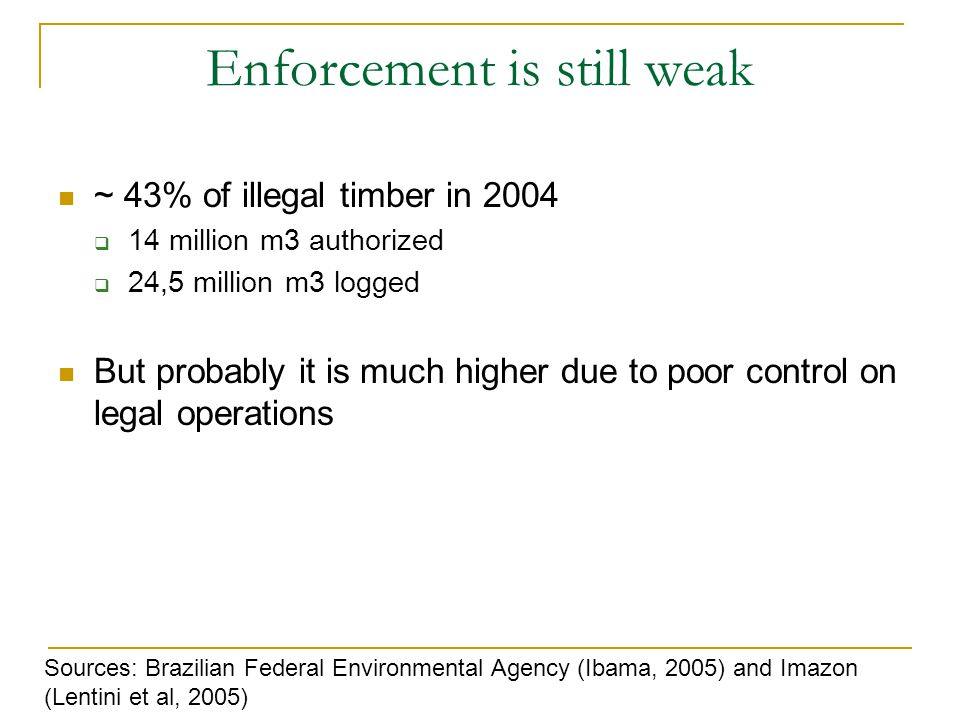 Enforcement is still weak ~ 43% of illegal timber in 2004  14 million m3 authorized  24,5 million m3 logged But probably it is much higher due to poor control on legal operations Sources: Brazilian Federal Environmental Agency (Ibama, 2005) and Imazon (Lentini et al, 2005)